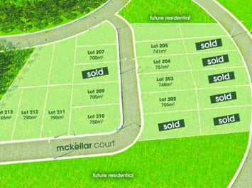 Lot 201-212, 3 Fairway Drive, Kellyville, NSW 2155