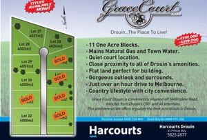 11 Lots Grace Court, Drouin, Vic 3818