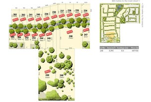 Lot 248, Peninsula View, Cowes, Vic 3922