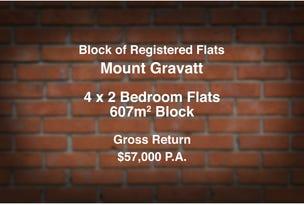 Mount Gravatt, address available on request