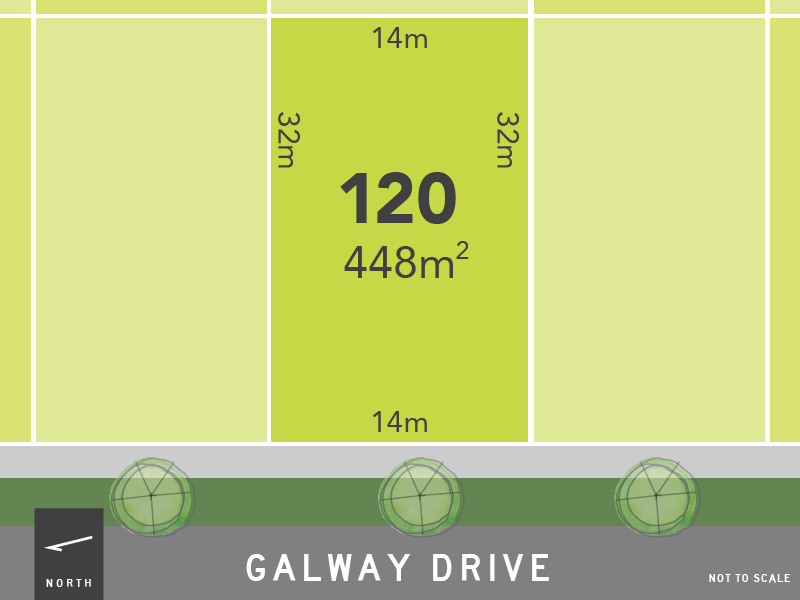 Lot 120, Galway Drive, Alfredton