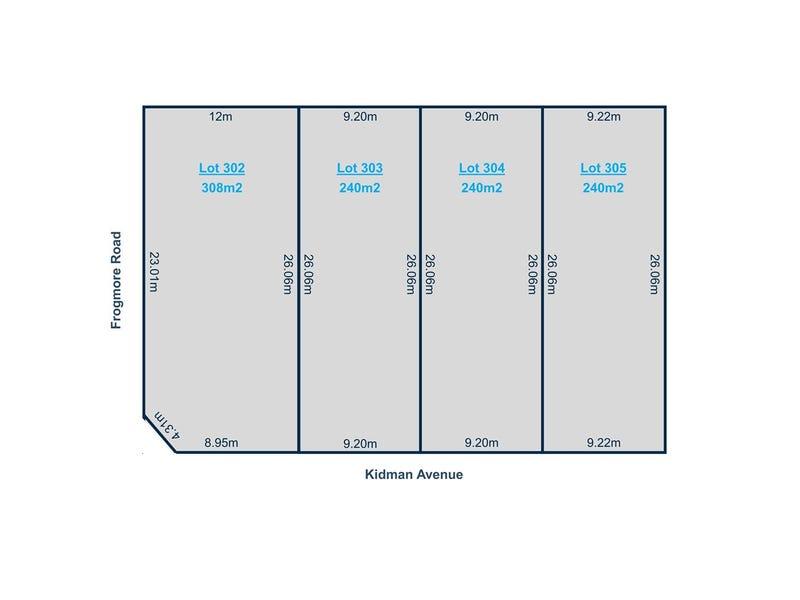 Lot 302-305 Kidman Avenue, Kidman Park, SA 5025